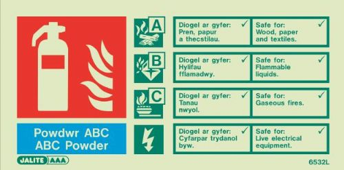 (6532) Jalite Welsh ABC Powder Extinguisher Sign Powdwr ABC